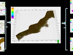地质模型建立